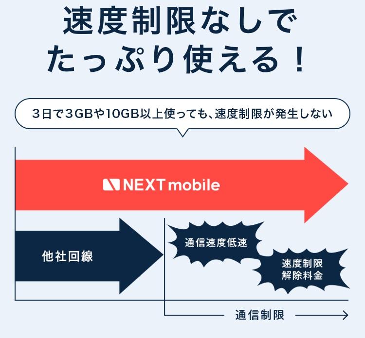 ネクストモバイル 速度制限